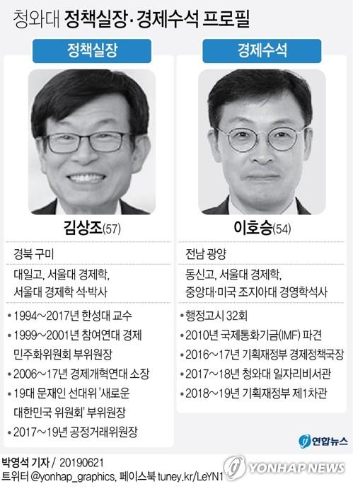 [그래픽] 청와대 정책실장 ·경제수석 프로필