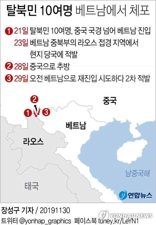 탈북민 10여명 어제 베트남 당국에 체포돼 - 2