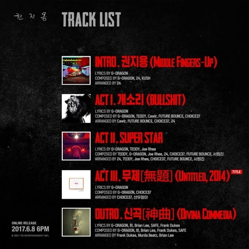 "A track list of G-Dragon's new solo album, ""Kwon Ji Yong"" (Yonhap)"