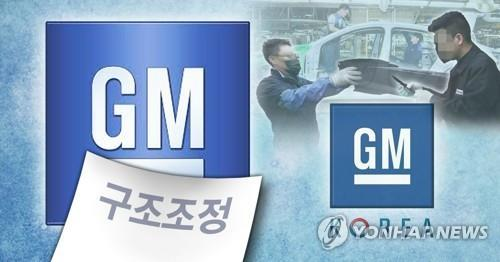 GM Technical Center Korea begins operations - 1