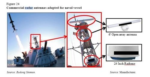This image captured from an undated U.N. Security Council report shows Japanese commercial radar antennas that North Korea adopted for its naval vessel. (PHOTO NOT FOR SALE) (Yonhap)