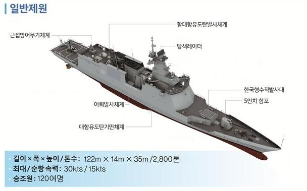 This image provided by the Navy shows South Korea's new 2,800-ton FFG-II frigate named Seoul. (PHOTO NOT FOR SALE) (Yonhap)
