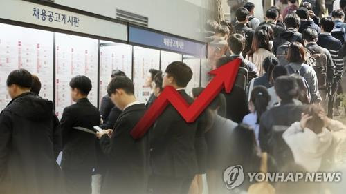 (2nd LD) Korea's job additions on rising track, jobless rate at 4.1 pct in February - 1