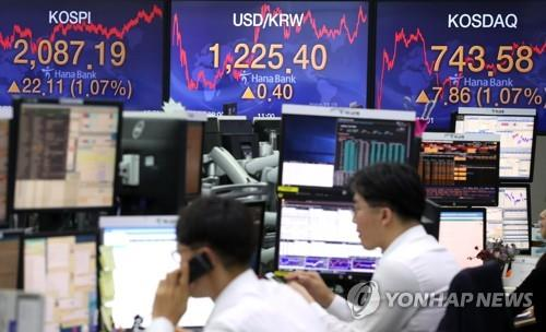 Electronic signboards at a KEB Hana Bank trading room in Seoul show the benchmark Korea Composite Stock Price Index (KOSPI) up 22.11 points, or 1.07 percent, to close at 2,087.19 on June 2, 2020, while the Korean won fell against the U.S. dollar. (Yonhap)