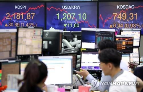 Electronic signboards at a KEB Hana Bank trading room in Seoul show the benchmark Korea Composite Stock Price Index (KOSPI) up 30.69 points, or 1.43 percent, to close at 2,181.87 on June 5, 2020, while the Korean won rose against the U.S. dollar. (Yonhap)