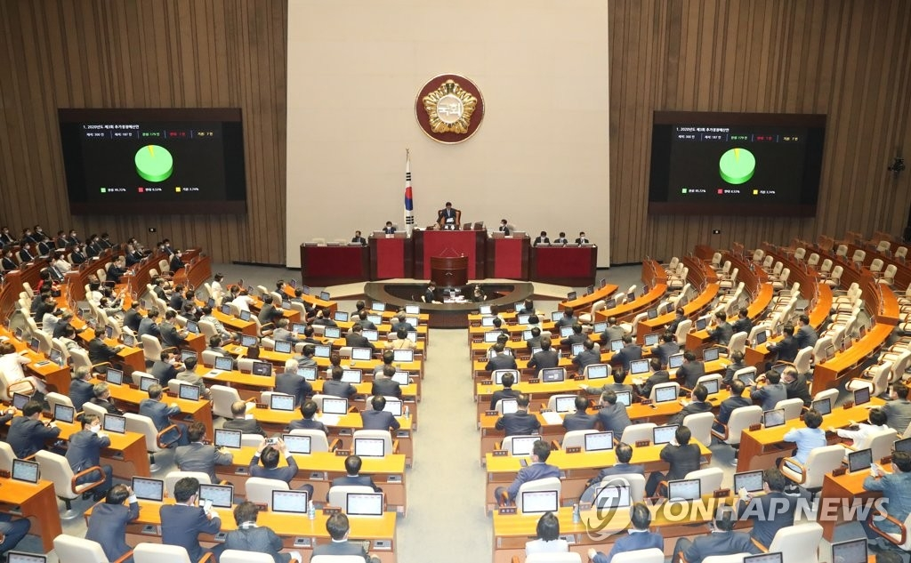 Lawmakers pass the 35.1 trillion-won extra budget at a plenary session of the National Assembly in Seoul on July 3, 2020. The third extraordinary budget aims to tackle the social and economic fallout of the coronavirus pandemic. (Yonhap)