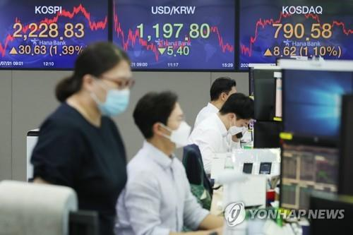 (LEAD) Seoul stocks spike by 1.4 pct on vaccine hopes, EU stimulus deal