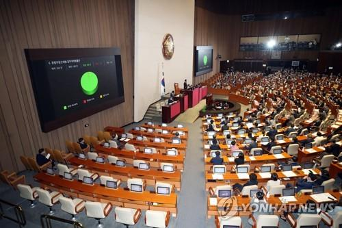 South Korean National Assembly holds a voting session for a set of revisions aimed at calming the local property market on Aug. 4, 2020. (Yonhap)