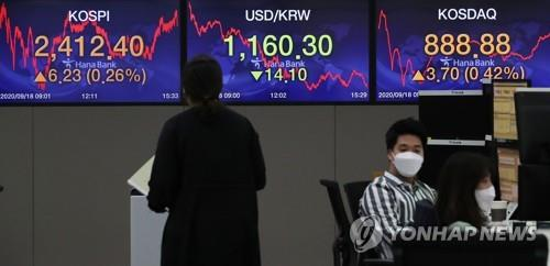 (LEAD) Seoul stocks snap two-day losing streak on massive foreign buying