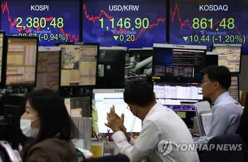Electronic signboards at a Hana Bank dealing room in Seoul show the benchmark Korea Composite Stock Price Index (KOSPI) closed at 2,380.48 on Oct. 14, 2020, down 22.67 points or 0.94 percent from the previous session's close. (Yonhap)