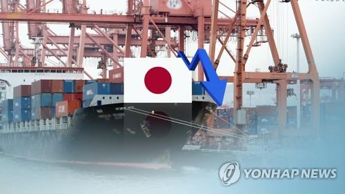S. Korean exports to Japan dip 11.7 pct in 2020 on pandemic