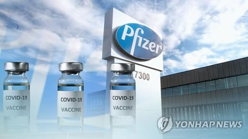 Pfizer COVID-19 vaccine shows 95 pct efficacy, eligible for youths: panel - 1