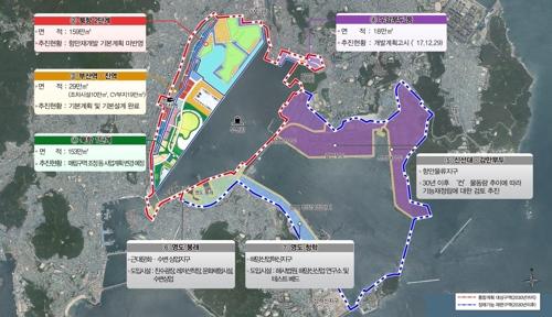 북항 통합개발 계획