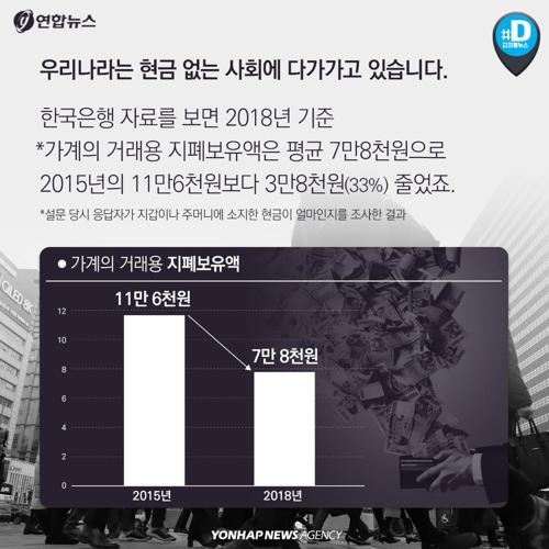 [카드뉴스] BTS, 미니언즈…캐릭터로 주목받는 신용카드 - 6