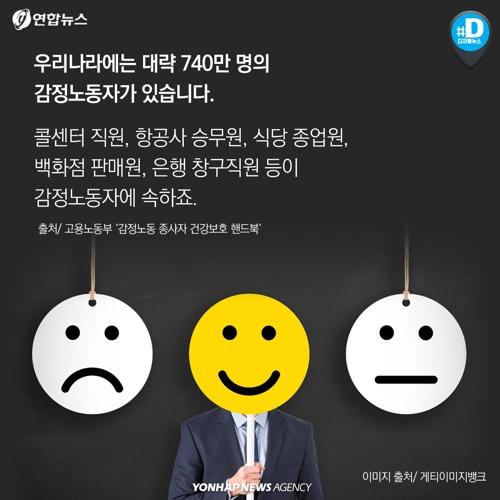 [카드뉴스] 억지웃음 짓는 감정노동자, 과음하기 쉽다? - 10