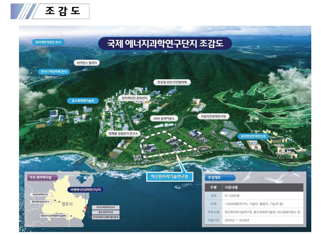 경주 국제 에너지 과학연구단지 조성 탄력…핵심시설 속속 유치(종합)   연합뉴스