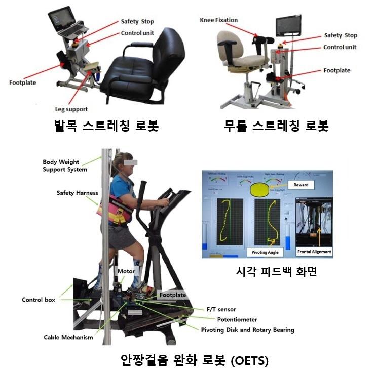 발목·무릎 스트레칭 로봇과 내족지 보행 완화용 로봇