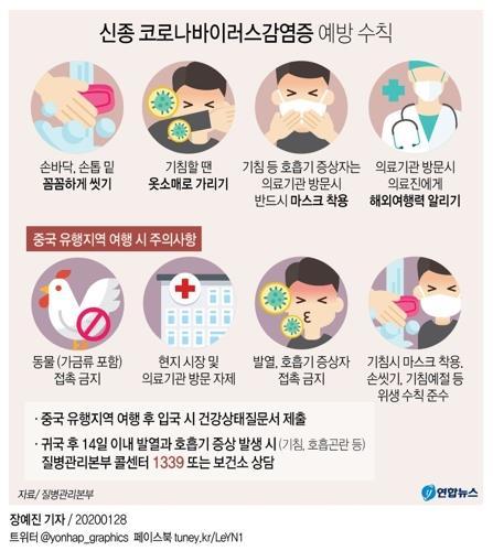 [그래픽] 신종 코로나바이러스감염증 예방 수칙