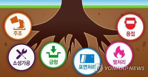 기존 뿌리기술