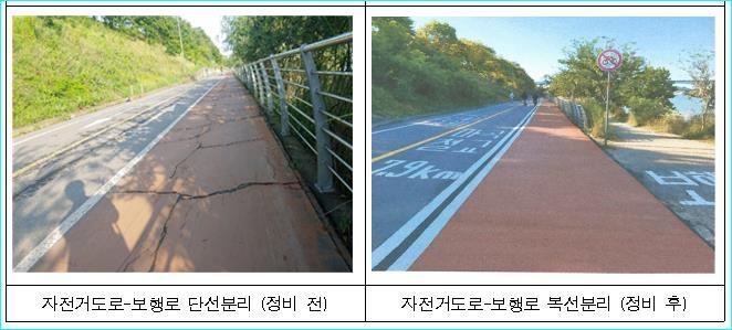 한강공원 자전거도로 정비