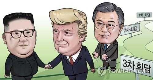 문재인 대통령과 '3차 북미정상회담' (PG)