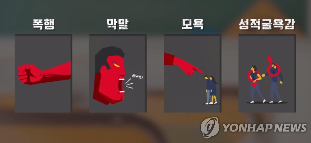 This graphic image produced by Yonhap News TV depicts different types of abuse and violence. (PHOTO NOT FOR SALE) (Yonhap)