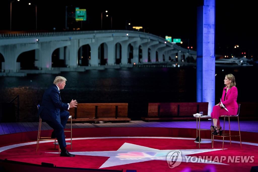 NBC방송의 서배너 거스리 앵커의 질의에 답하는 도널드 트럼프 대통령