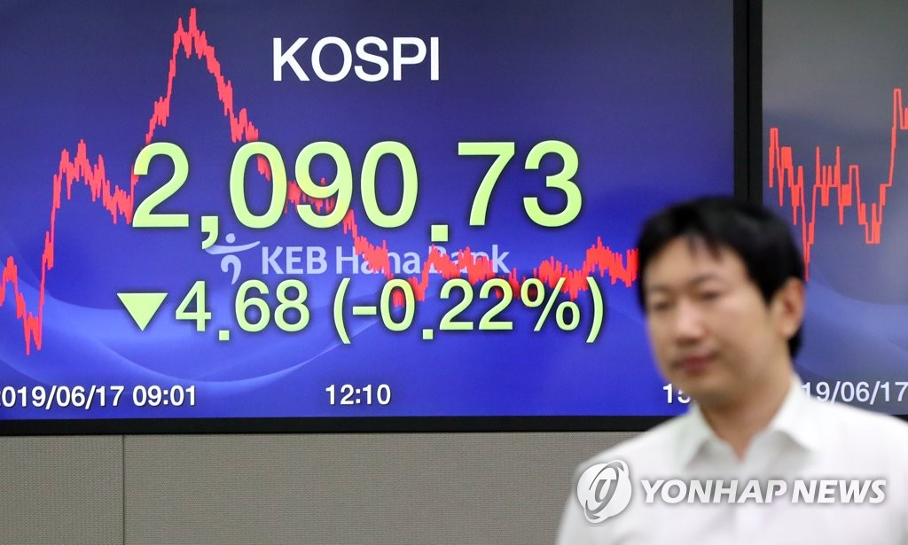 (LEAD) Seoul stocks down 4th straight day ahead of Fed meeting