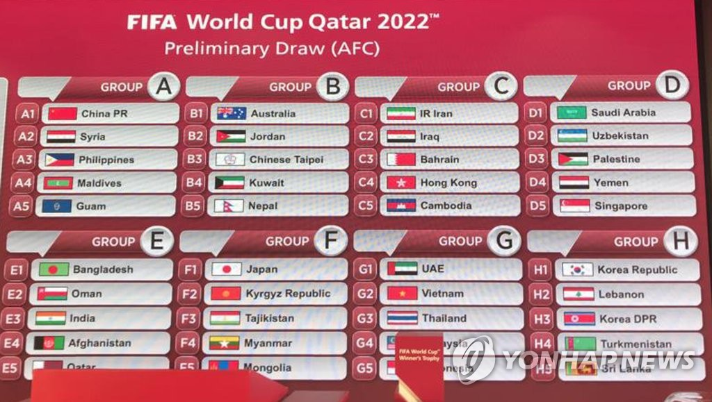 This image taken July 17, 2019, shows the draw for the AFC second round of 2022 FIFA World Cup qualification. (Yonhap)