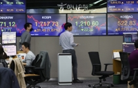 Seoul stocks to face volatile sessions next week amid virus crisis