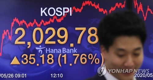 KOSPI recovers to 2,000 line